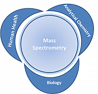 The Cologna group uses mass spectrometry to study biology.