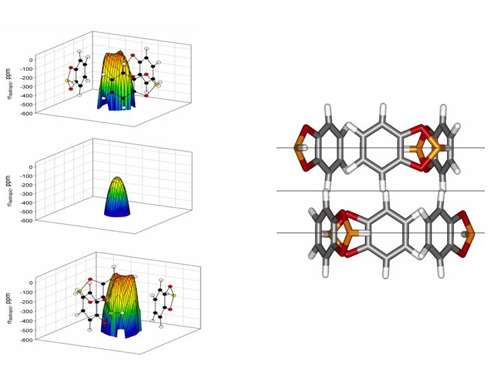 A series of data from xenon NMR.