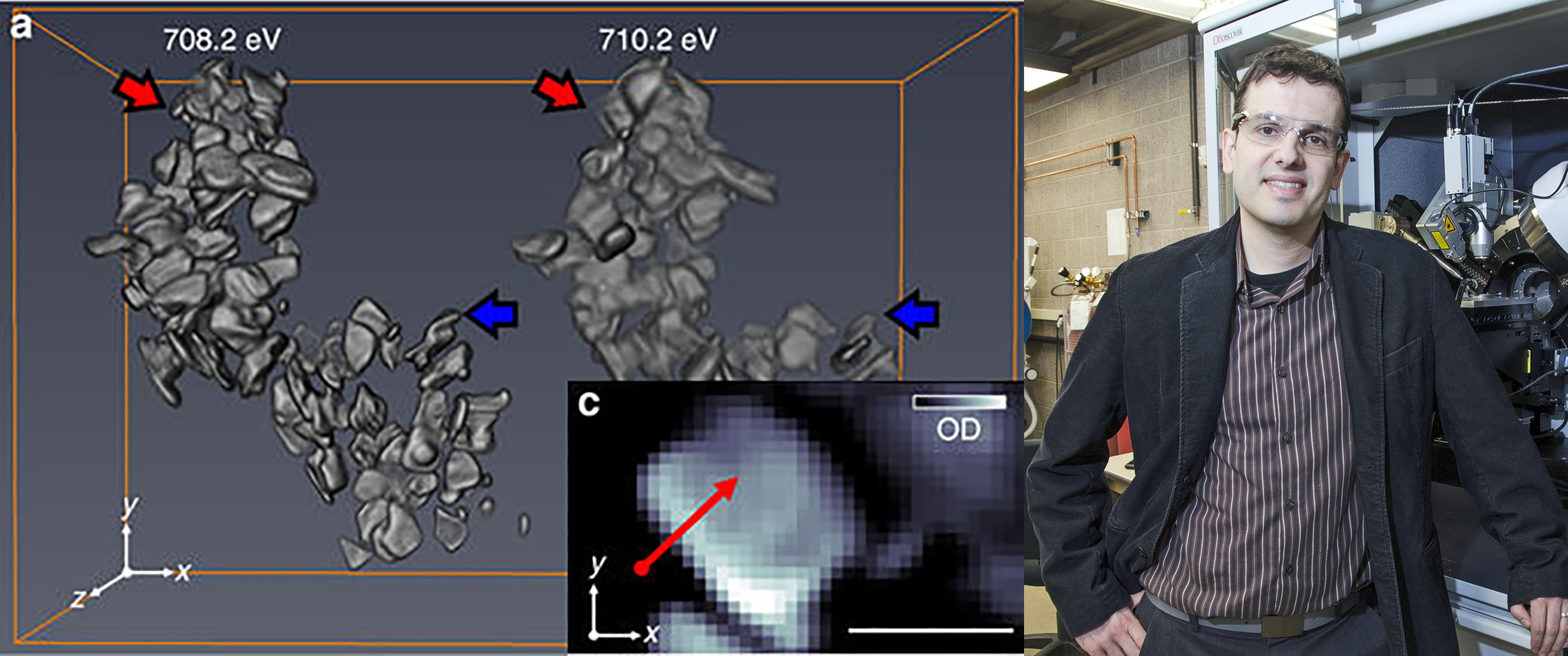 The Cabana group developed a new method to measure how Li-ion batteries perform at the nanoscale.
