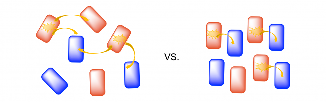The Ayitou group studies energy transfer in light-harvesting donor-acceptor materials.